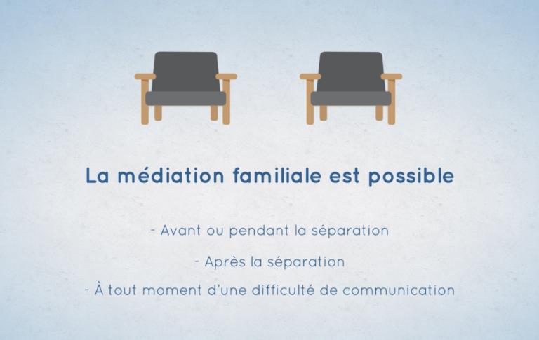 La médiation familiale est possible avant, pendant ou après la séparation, à tout moment d'une difficulté de communication